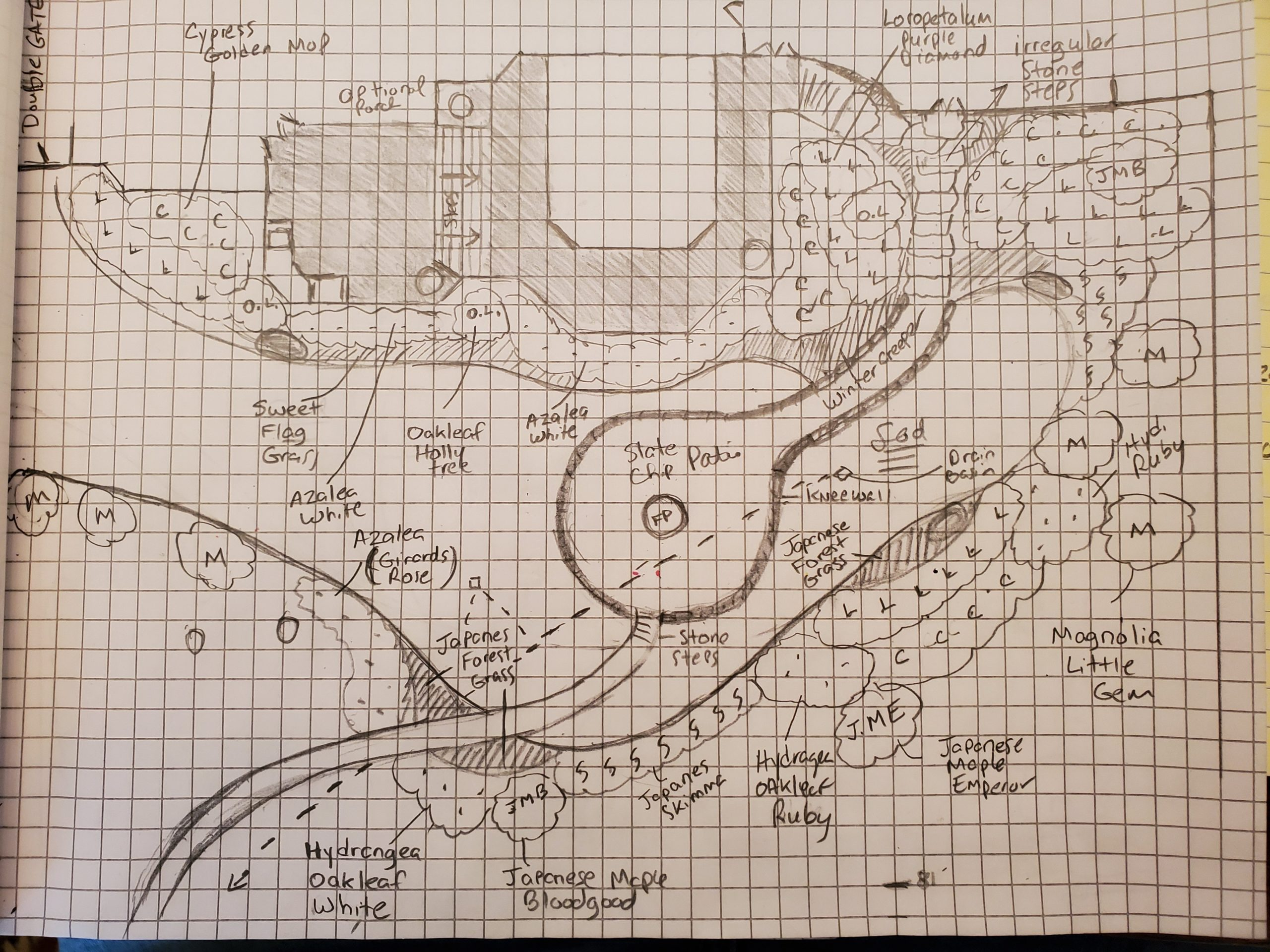 backyard design blueprints